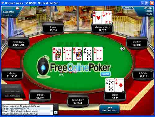 Full Tilt Poker Table