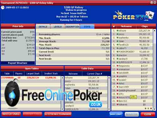 Poker 770 screen